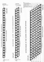 Luigi Oreste Anzaghi: Complete method theoretical-pratical progress Product Image