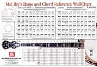 Janet Davis: Banjo And Chord Reference Wall Chart