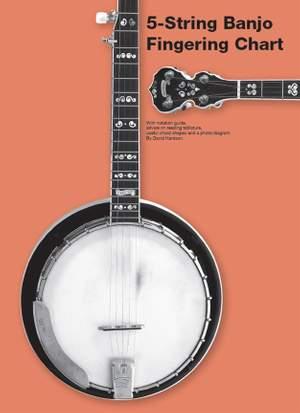 5-String Banjo Fingering Chart