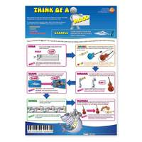 Think of composing - Think of a Mood - single wall poster