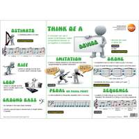 Think of composing - Devices - single wall poster