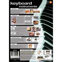 Genesis Images Keyboard instruments - A1 wall poster