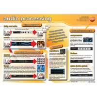 Genesis Images Music technology audio processing - A1 wall poster